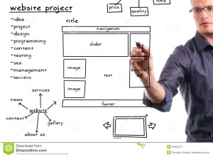 website-development-project-whiteboard-26554471