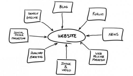 website_plan2-560x322